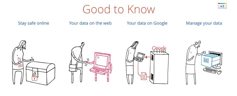 Your Data With Google